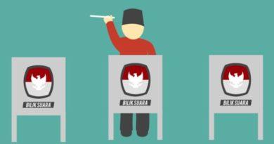 Kursus Bisnis Online Internet Marketing Terbaik dan Murah di Petojo Selatan DKI Jakarta